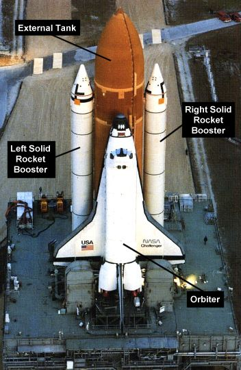 challenger space shuttle the untold story summary - photo #13