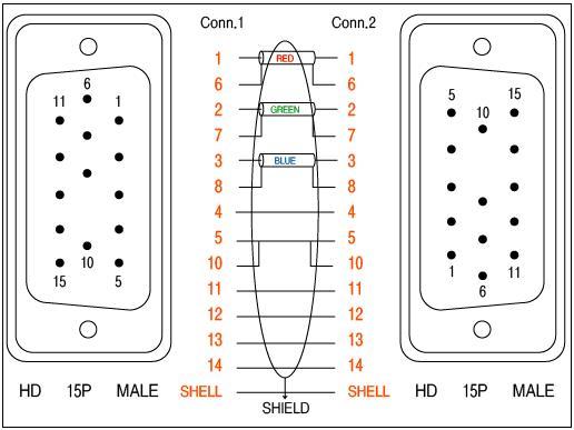 심심타파-가지고 놀기 :: VGA (D-SUB), USB, IEEE-1394 Pin 배열