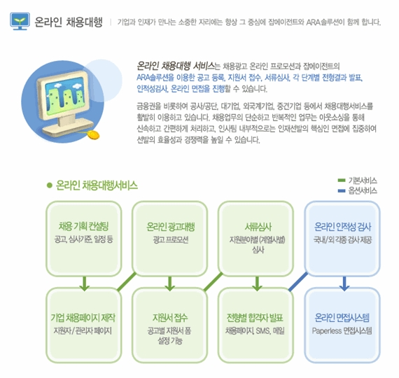 잡에이전트 온라인 채용(공채)대행서비스(온라인 광고, 접수, 심사, 합격자 발표)